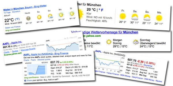 Finanz und Wetter Einblendungen in den SERPS 2012 (Google, Bing, Yahoo!)