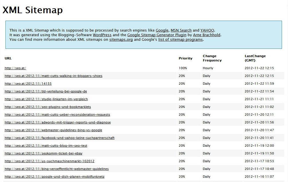 Browserabruf - Sitemap erstellen