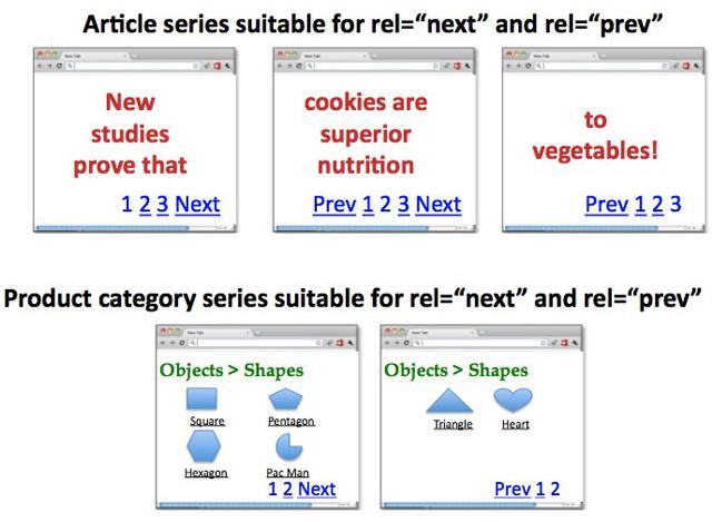 Veranschaulichung der Verwendung von rel=next und rel=prev