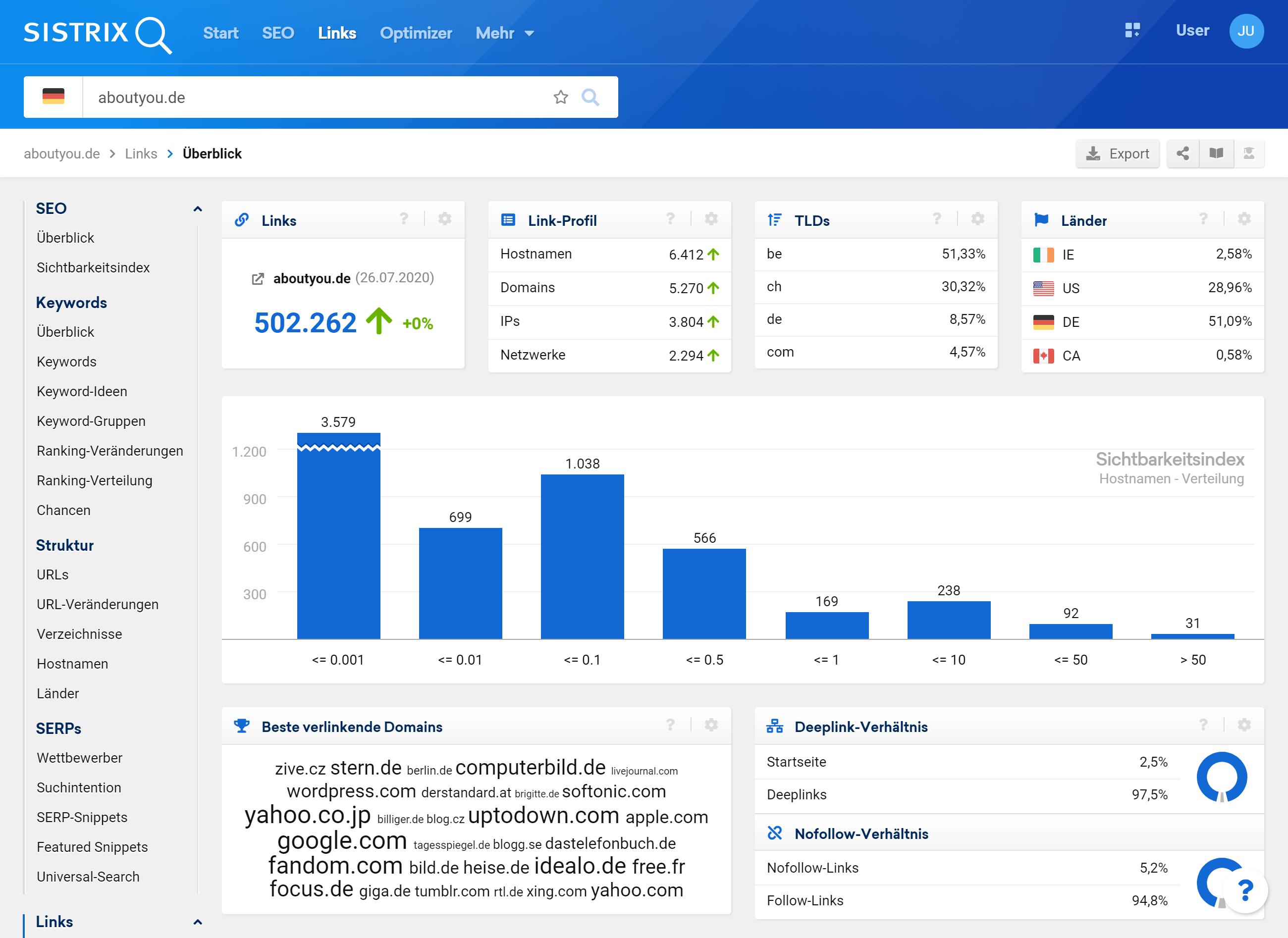 Ansicht Link Modul - Toolbox