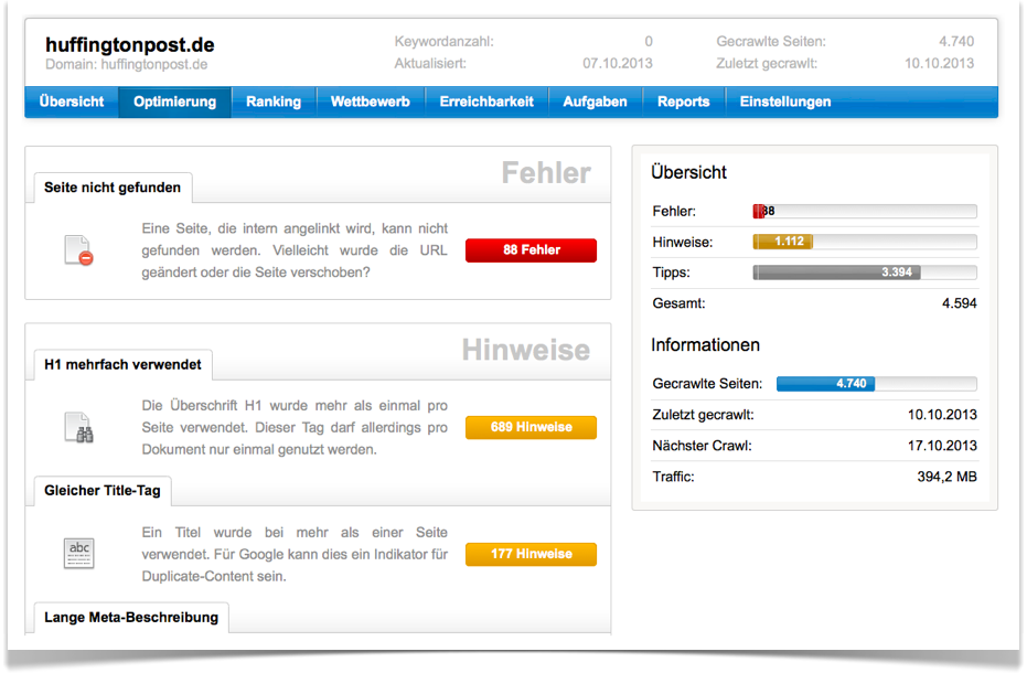 SISTRIX Optimizer Huffington Post Deutschland