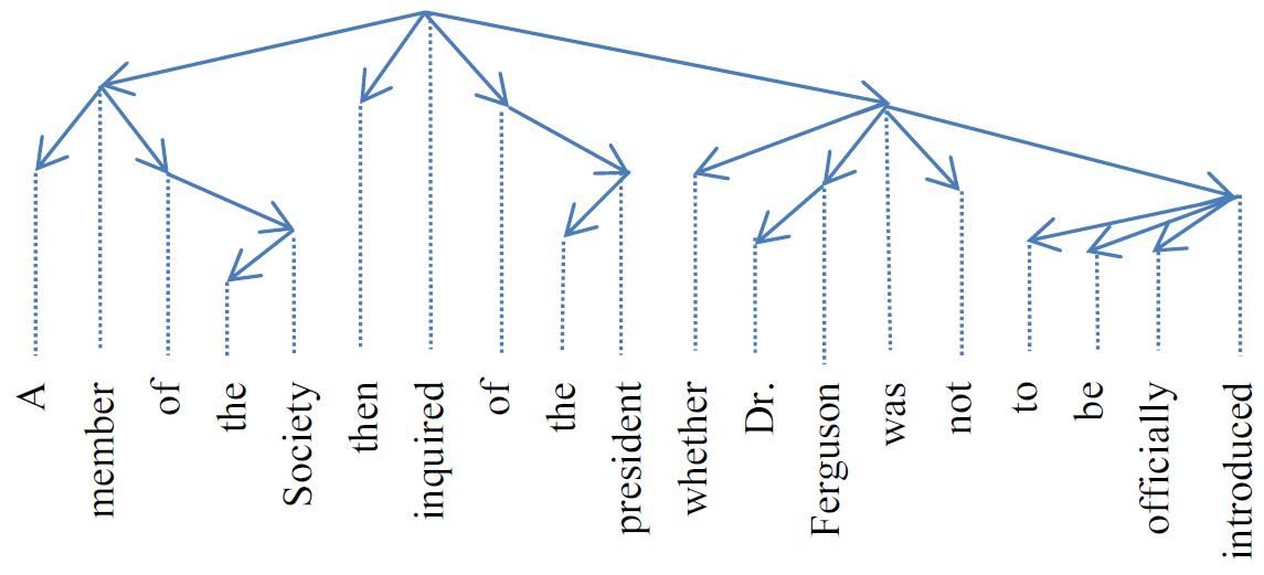 sn-Gramme basieren auf solchen Syntaxbäumen