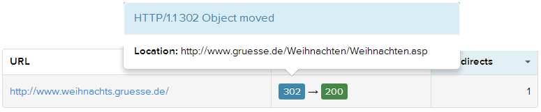 302-Weiterleitung bei gruesse.de