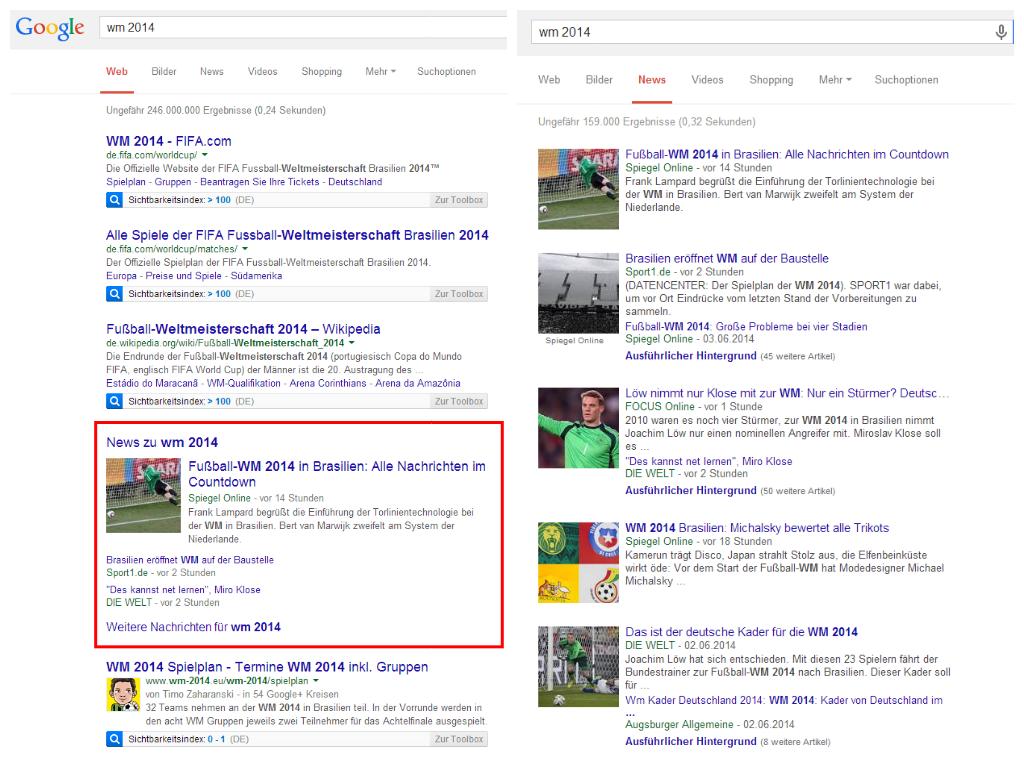 Linkes Bild: organische Suchergebnisse zum Keyword [wm 2014]. Rot markiert der Einschub von Google News-Ergebnissen. Rechtes Bild: Google News Reiter ausgewählt. Zeigt ausschließlich Google News-Ergebnisse.