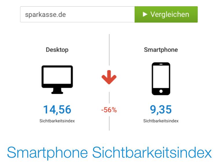 Smartphone Sichtbarkeitsindex