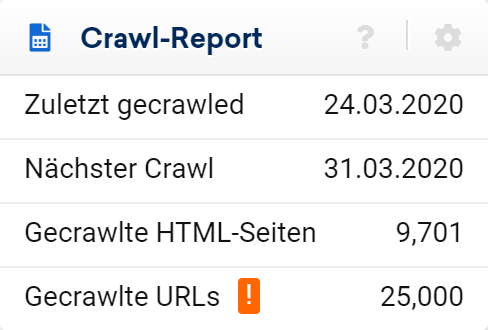 Der Crawl-Report auf der Onpage-Überblickseite im SISTRIX Optimizer. Zu sehen sind der letzte Crawlzeitpunkt, der nächste automatische Crawlzeitpunkt, die beim letzten Crawl gefundenen HTML-Seiten und die Anzahl der bei letzten Crawl gecrawlten URLs.