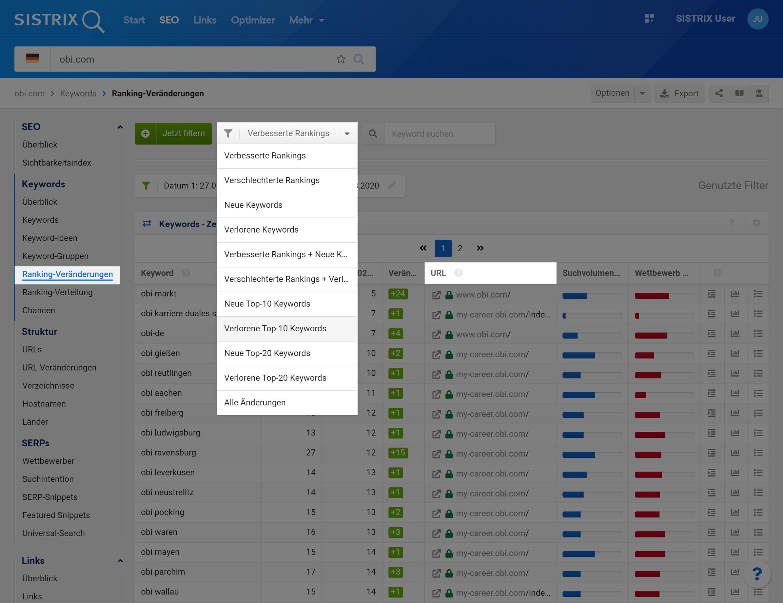 SISTRIX Ranking Veränderungen Ansicht Toolbox