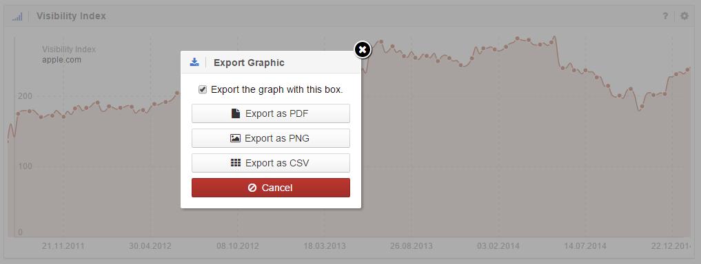 Exportdialog für den Verlauf des Sichtbarkeitindex