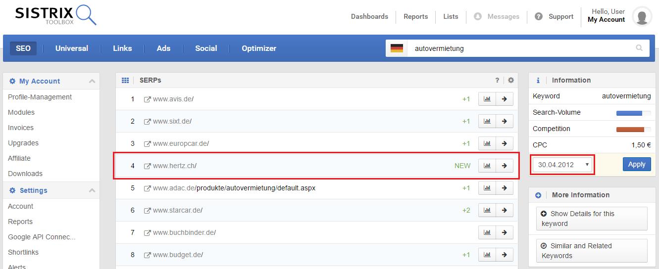 """Suchergebnisse für das Keyword """"autovermietung"""" für den 30.04.2012"""