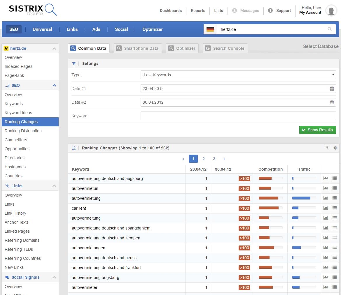 Verlorene Keywords der Domain Hertz.de für die Woche des 30.04.2012