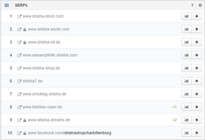 """Top10 Suchergebnisse für die Suchphrase """"shisha shop"""""""