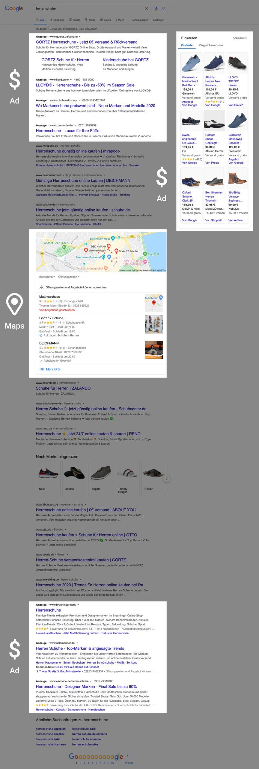 """Zeigt die Google-Suchergebnisse für das Keyword """"herrenschuhe"""" an. Hervorgehoben wird hier das erste Anzeigen-Ergebnis."""