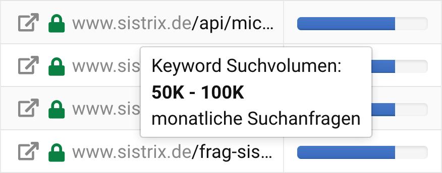 Asicht des Hover-Effekts über die Suchvolumen spalte in der SISTRIX Toolbox mit zu erwartenden monatlichen Suchanfragen für ein Keyword.