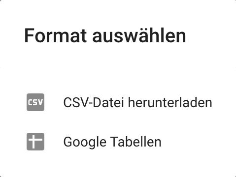 Exportoptionen bei den Links in der Google Search Console. Es kann zwischen einem CSV Export und einer Erstellung einer Google Tabelle gewählt werden.