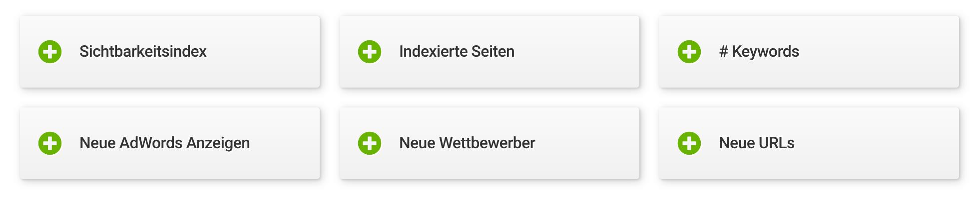 Ansicht der verschiedenen Alerts, die in der SISTRIX Toolbox erstellt werden können: Sichtbarkeistindex, Indexierte Seiten, Anzahl der Keywords, Neue AdWords Anzeigen, Neue Wettbewerber und Neue URLs.
