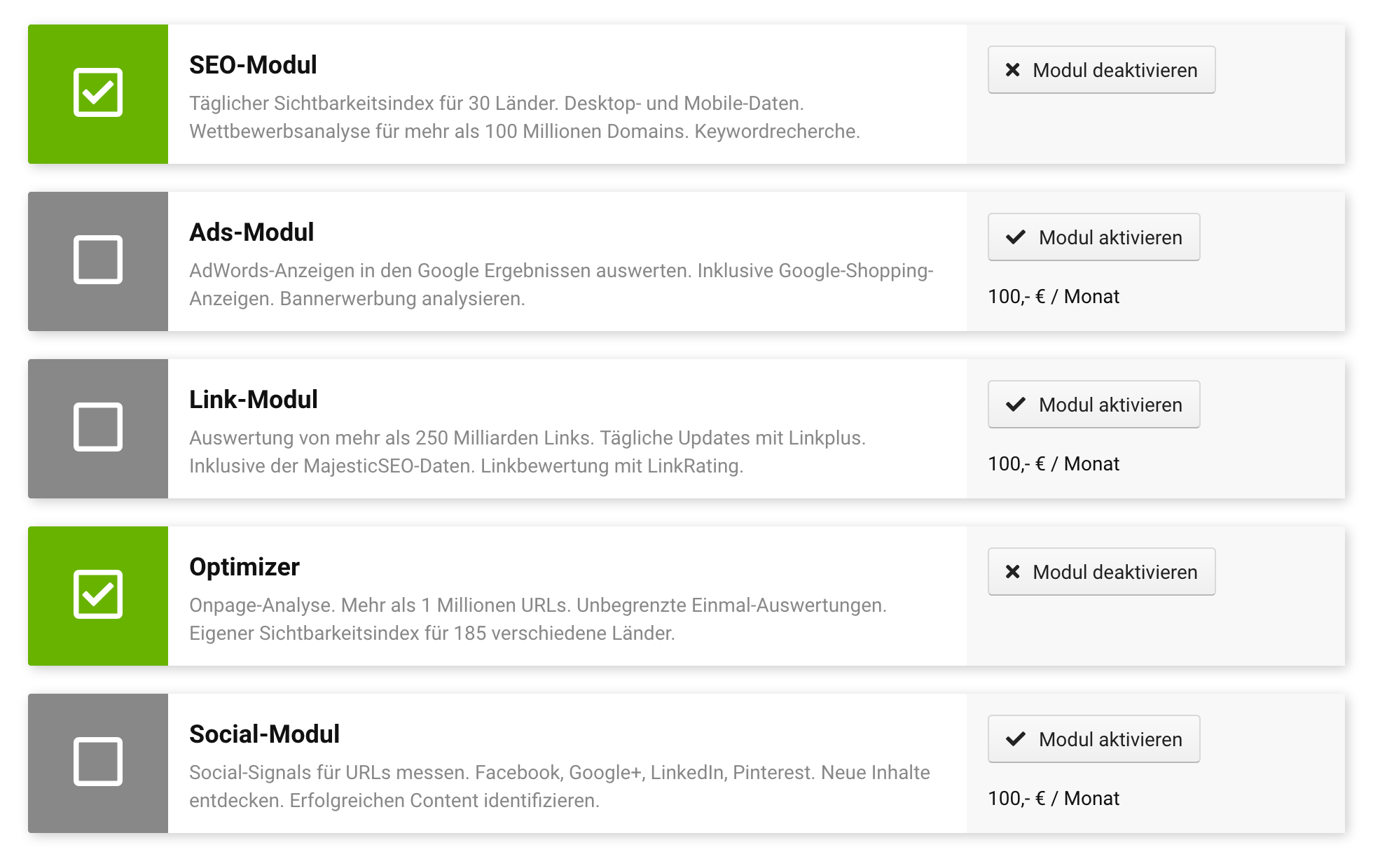 Modulauswahl der SISTRIX Toolbox. Es gibt die Module SEO, Ads, Link, Optimizer und Social. Bei jedem Modul gibt es einen Button um dieses zu aktivieren oder deaktivieren.