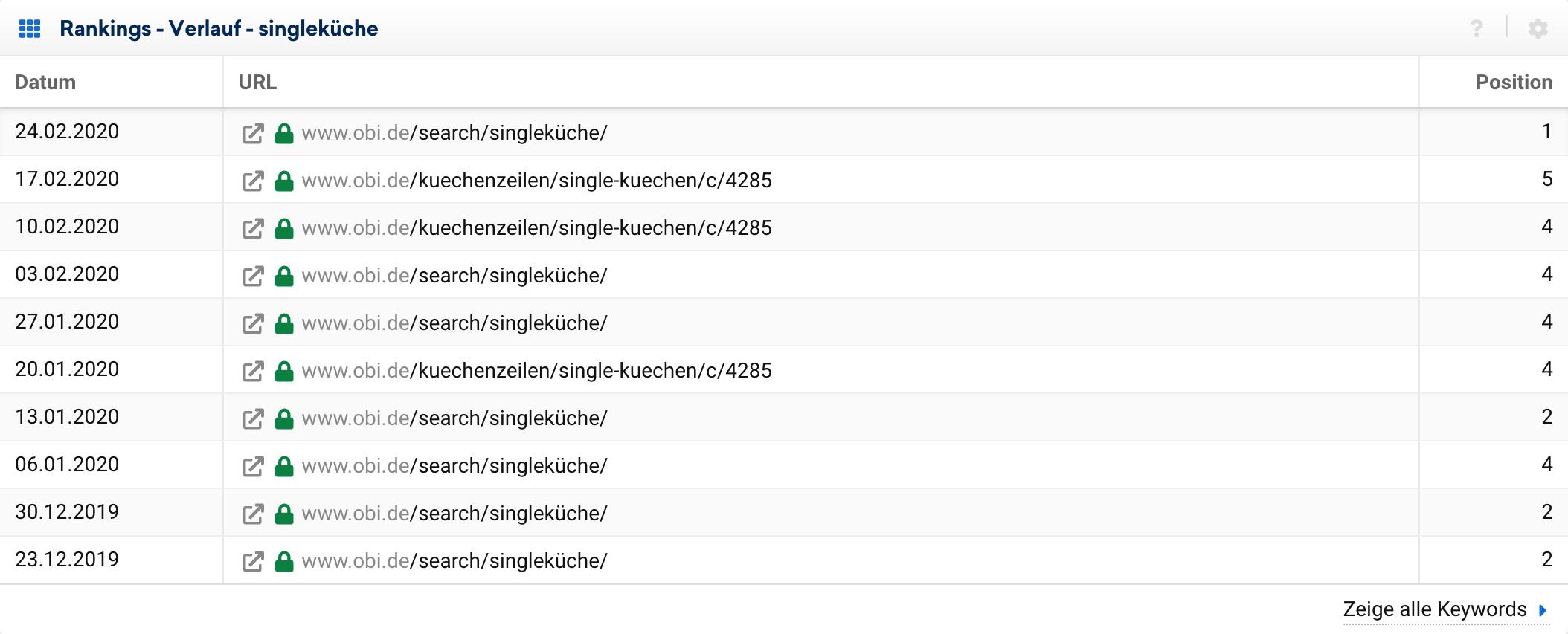 Ansicht der am besten rankenden URL für die Domain obi.de bei dem Keyword singleküche über die letzten 10 Wochen. Die meiste Zeit rankt /search/singleküche/ jedoch gibt es drei Datenpunkt bei denen die URL /kuechenzeilen/single-kuechen/c/4285 rankt.