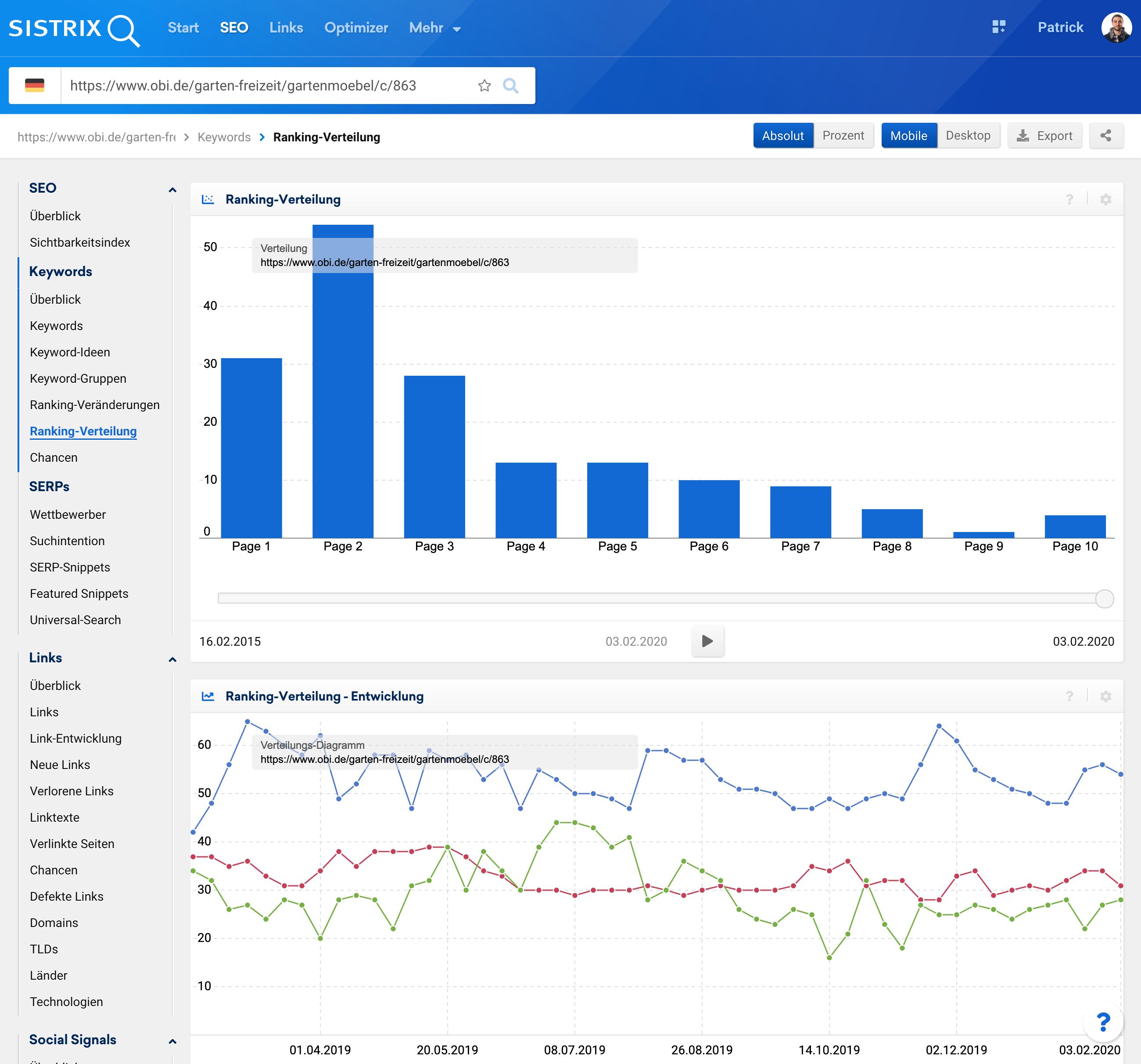 Ansicht der Ranking-Verteilung-Seite der Toolbox bei Eingabe einer einzelnen URL in die Suchleiste.