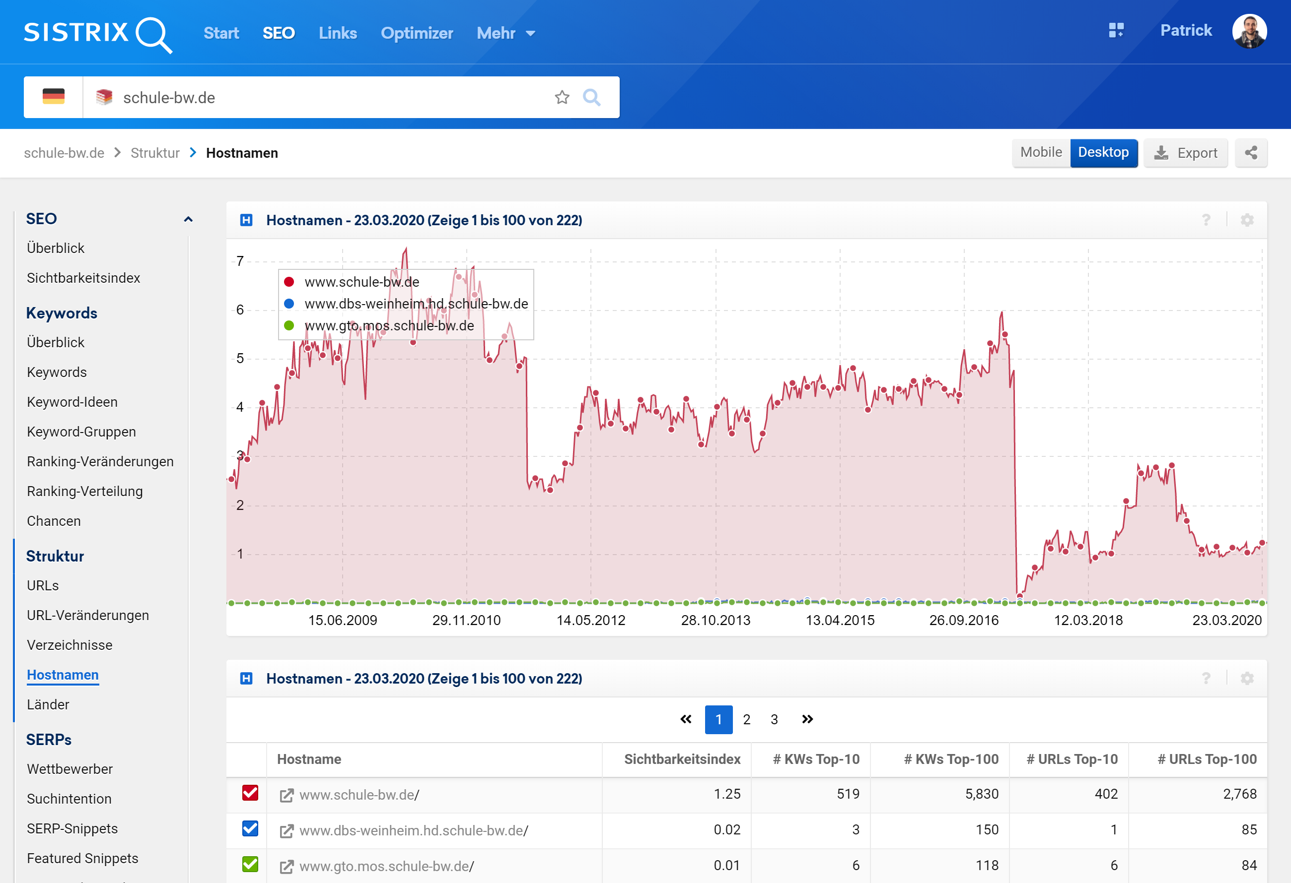 Klickpfad zur Hostnamen-Auswertung für schule-bw.de. Es zeigt sich, dass der massive Sichtbarkeitsverlust auf dem www-Host passiert ist.