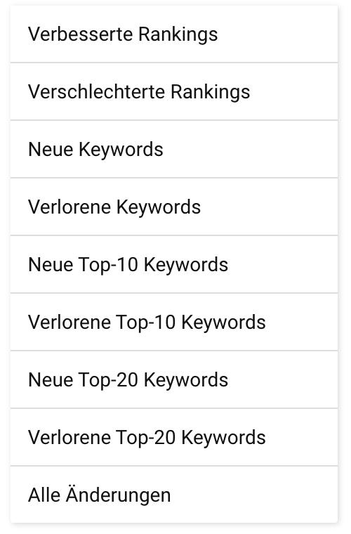 Auswahlmöglichkeiten der Tabelle Ranking-Veränderungen.