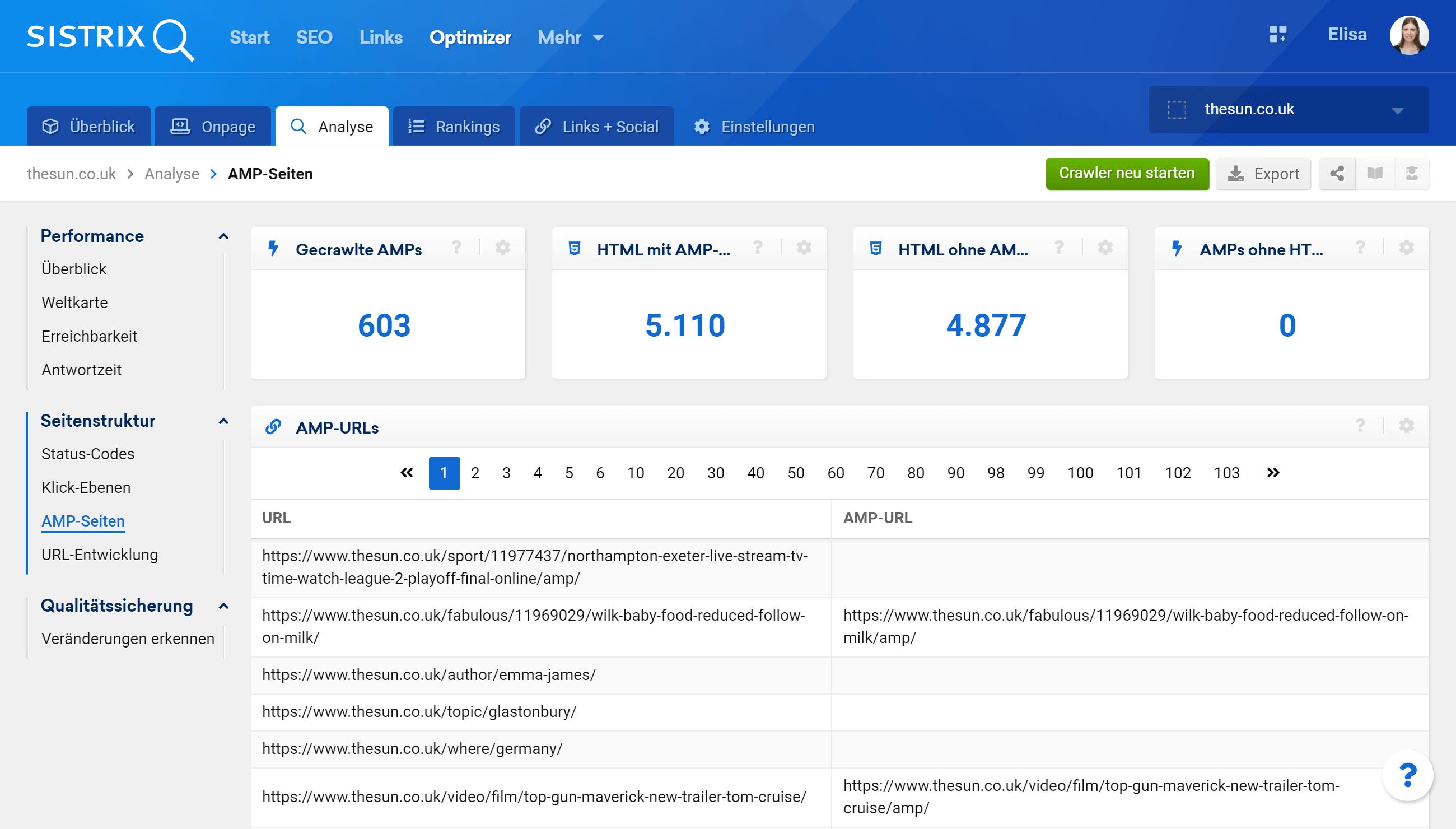 Die Funktion AMP-Seiten im SISTRIX Toolbox