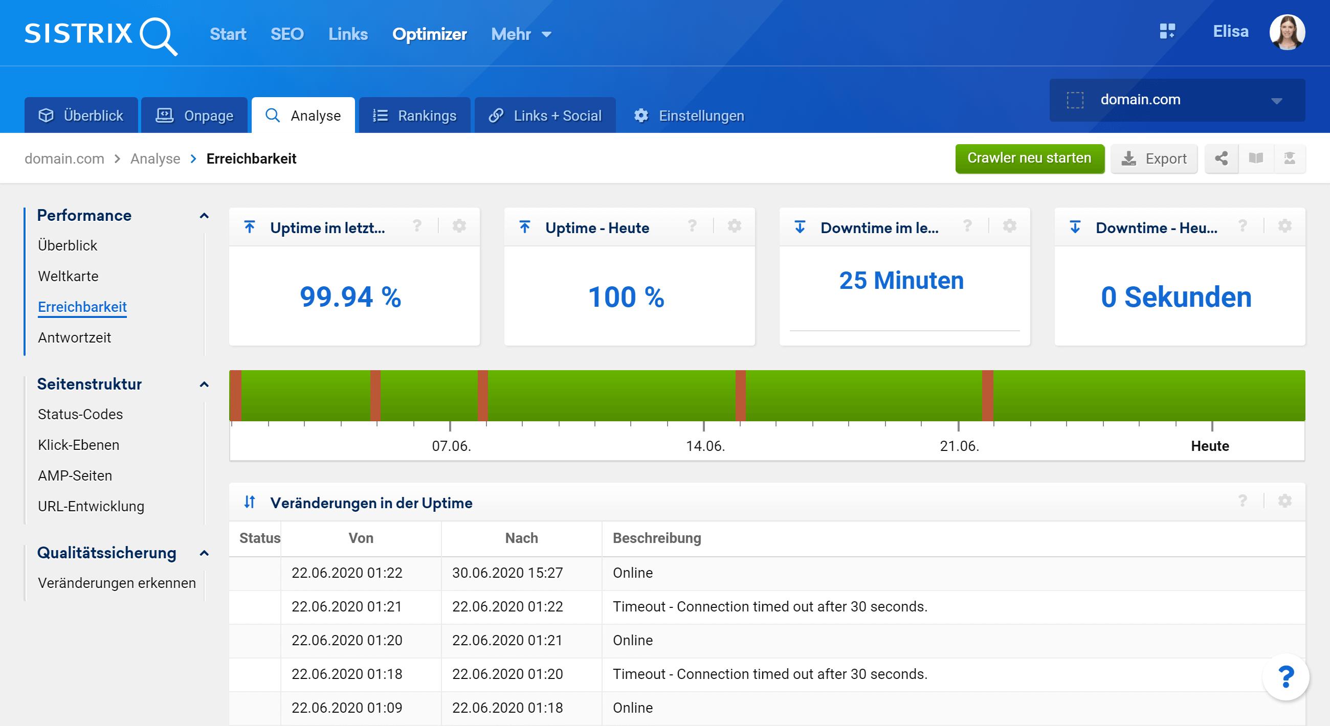 Die Funktion Erreichbarkeit im SISTRIX Optimizer
