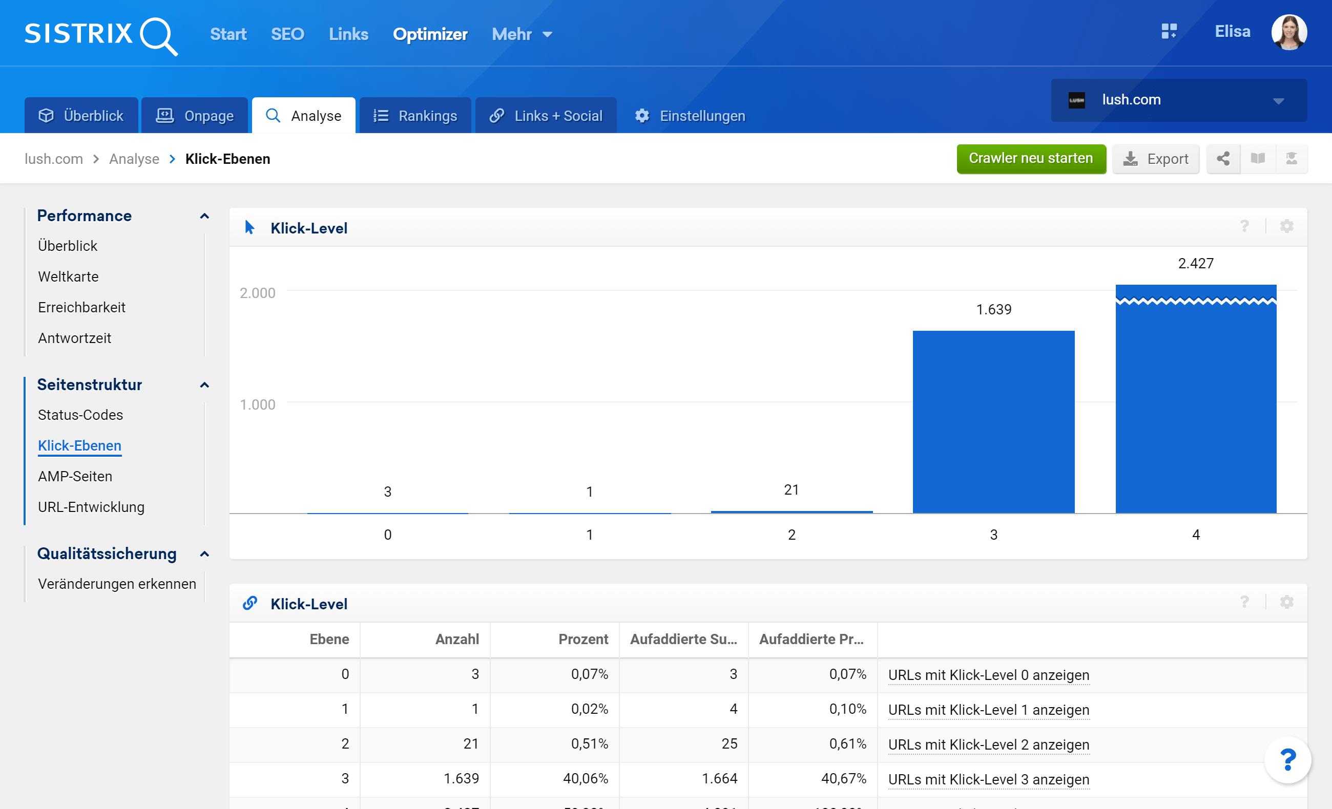 Die Funktion Klick-Ebenen im SISTRIX Optimizer