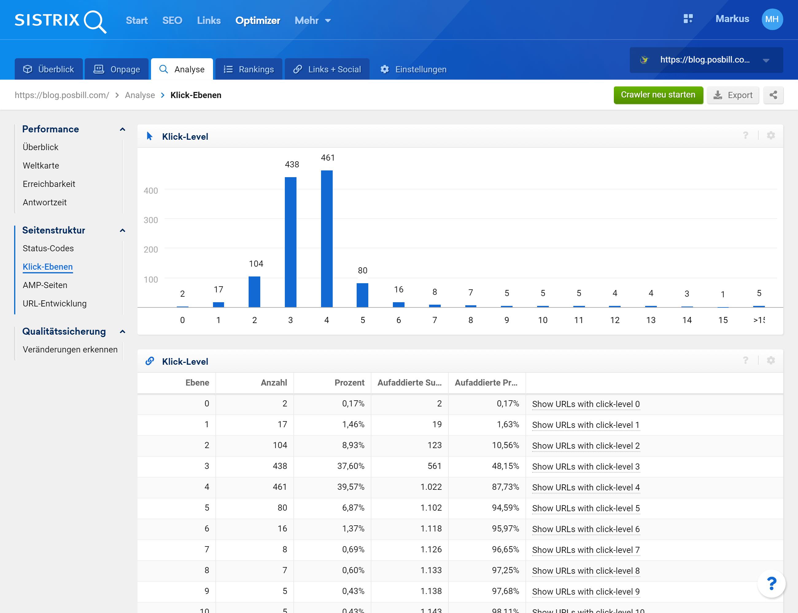 """Auch das geht am besten mit einem Crawler, der die Klicktiefe aller Inhalte anzeigen kann. Mit dem SISTRIX Optimizer kann man sich über die Analyse der """"Klick-Ebenen"""" die jeweiligen Klicktiefen anzeigen lassen"""