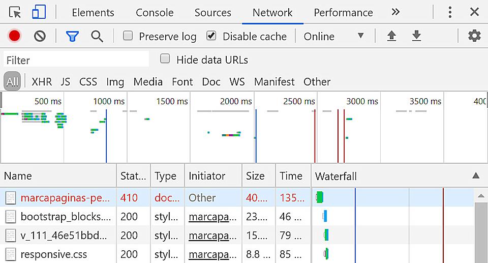 Zeigt einen 410 Statuscode in dem Netzwerk-Tab der Entwicklertools im Google Chrome Browser an.