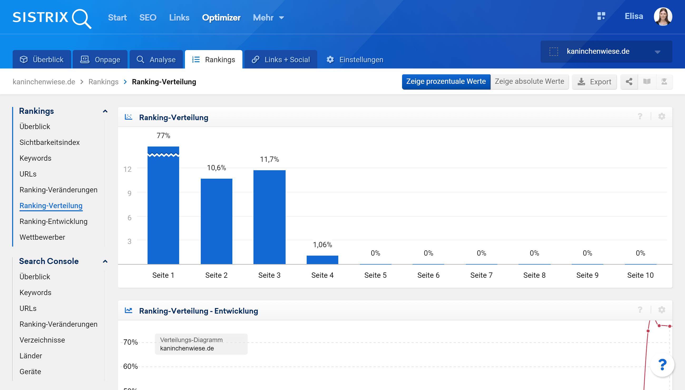 Der Bereich Ranking Verteilung im SISTRIX Optimizer