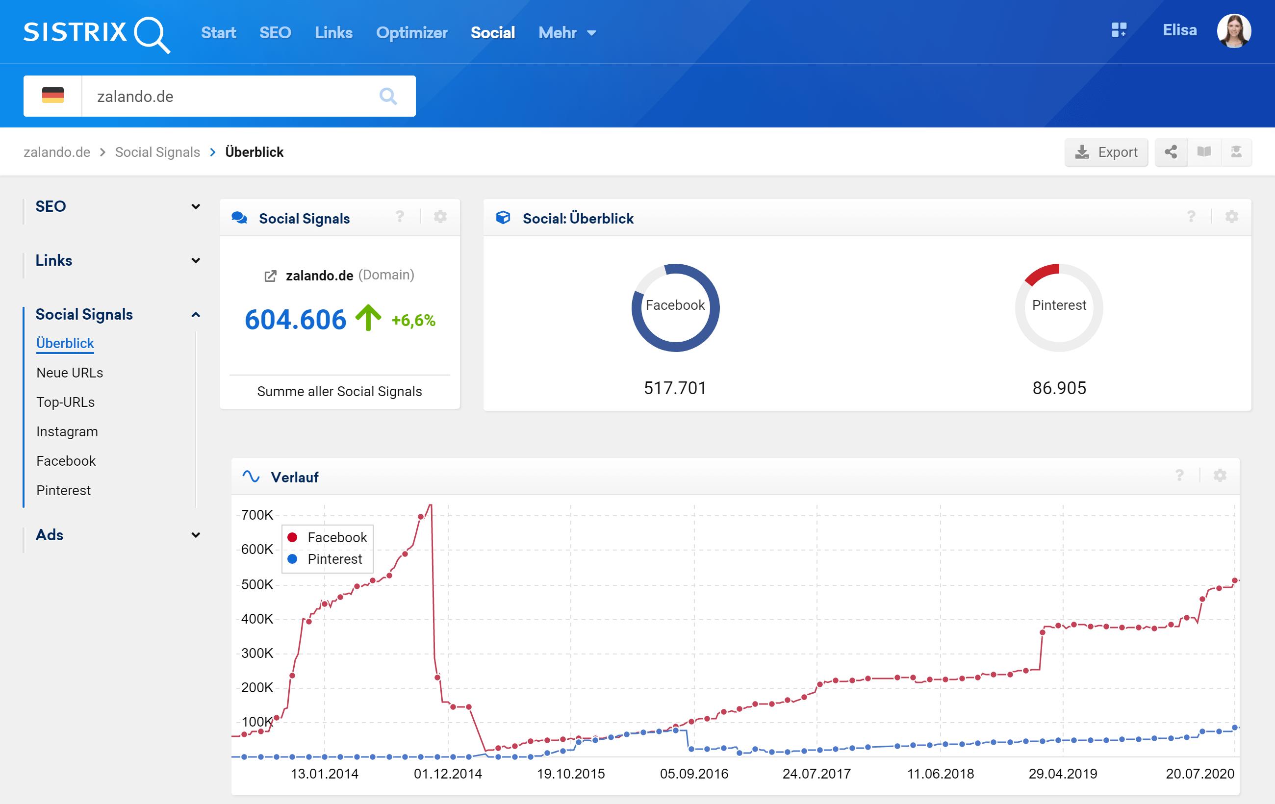 Überblickseite der Social Modul in der SISTRIX Toolbox