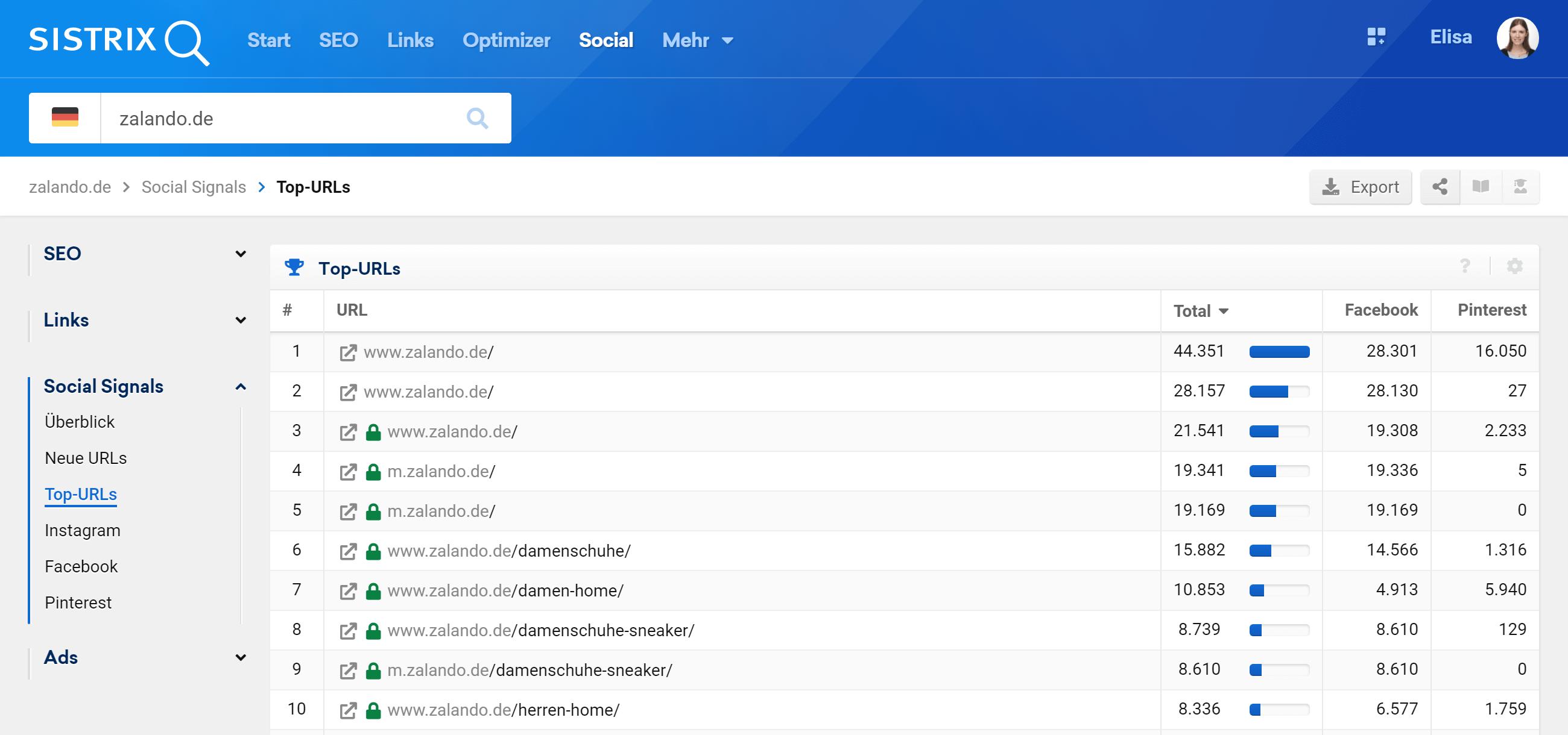 """Der Bereich """"Top-URLs"""" in dem Social Modul der SISTRIX Toolbox"""