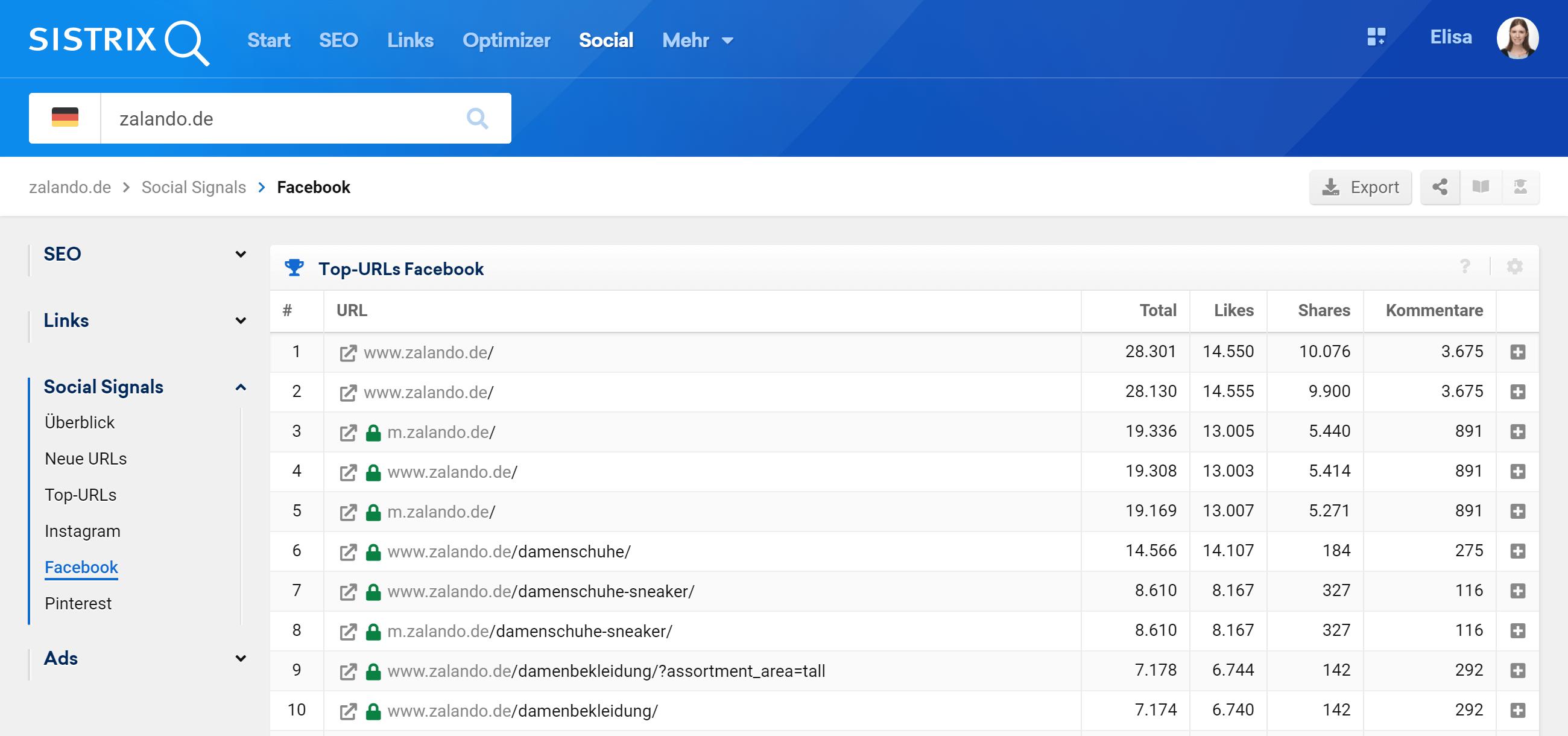 Überblick über die Facebook Top-URLs von Zalando im SISTRIX Social Modul
