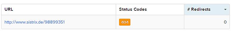Test des HTTP-Statuscode 404 für eine URL.