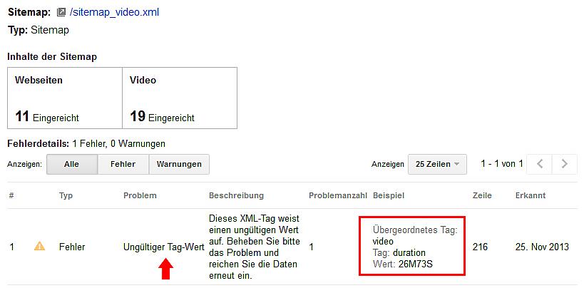 Testergebnis einer XML Video-Sitemap mit Fehlern.