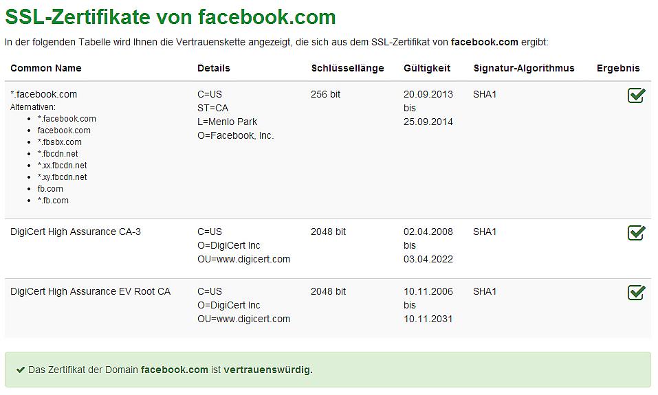 vertrauenswürdiges SSL-Zertifikat von Facebook.