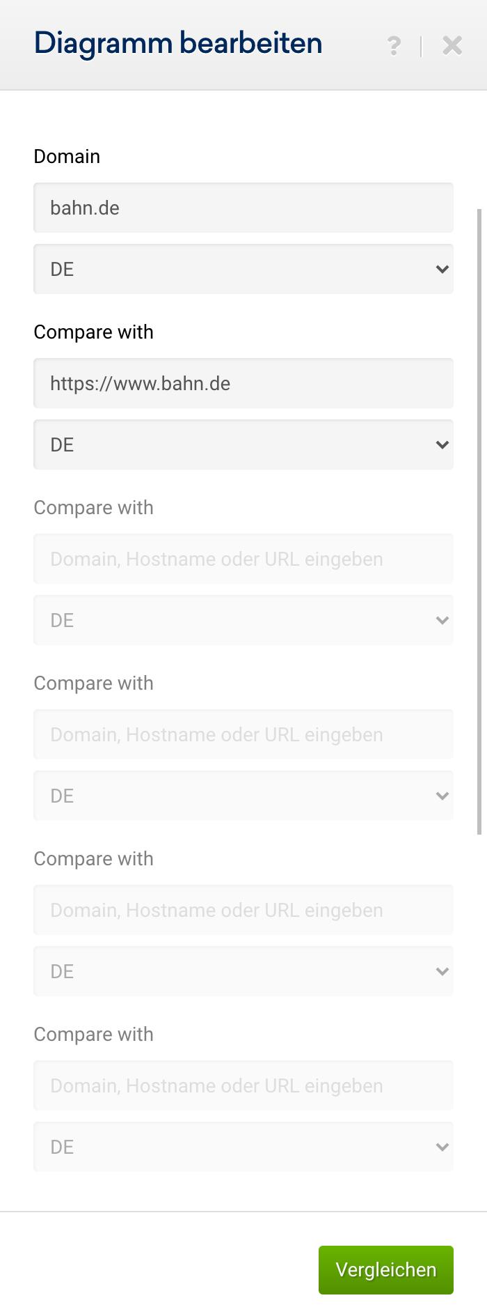 Diagramm vergleichen Auswahlbildschirm mit http://www.bahn.de/ und https://www.bahn.de/ eingetragen.