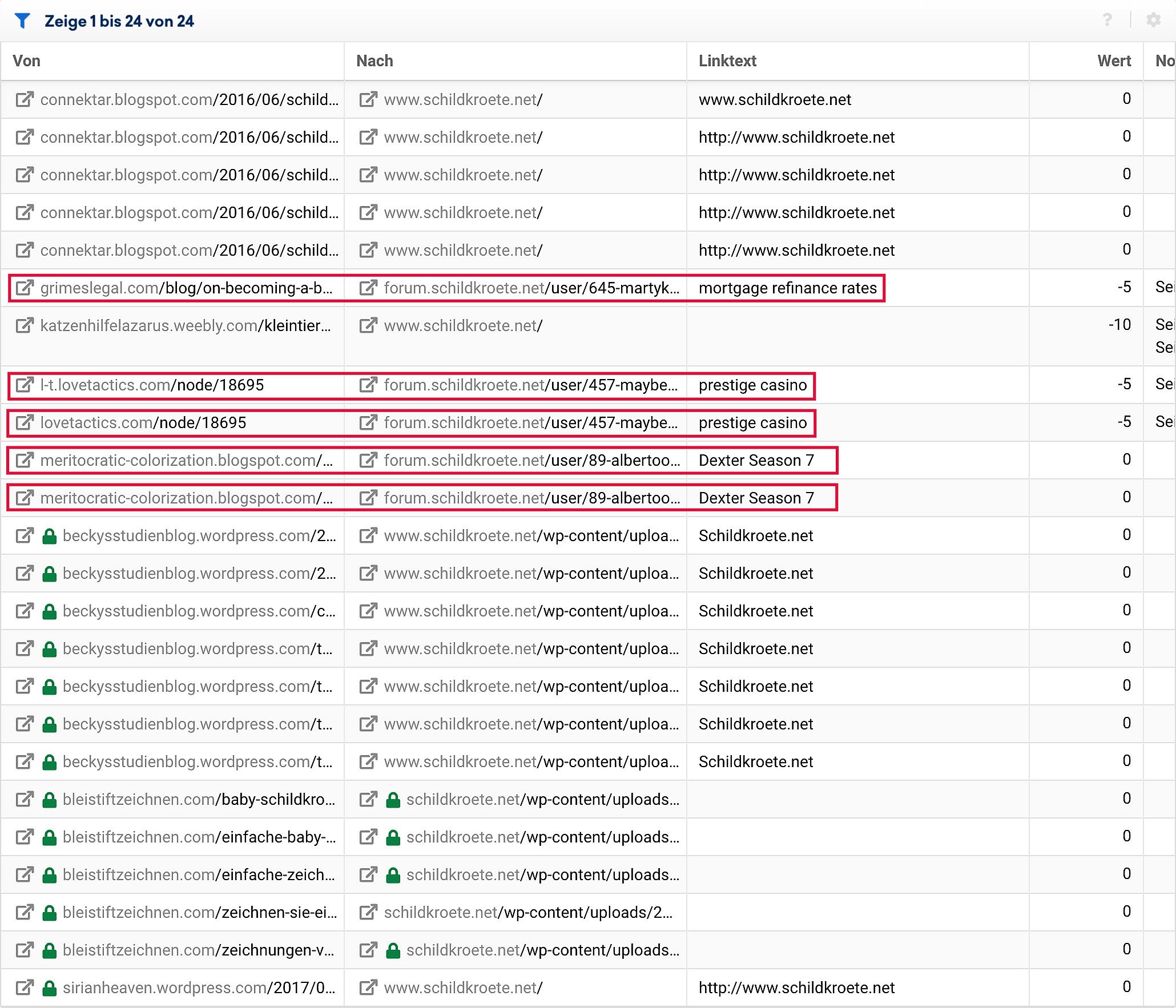Linkliste, nach US-Domains sortiert, mit einer Auswahl an Links die auf die Disavow Datei sollen.