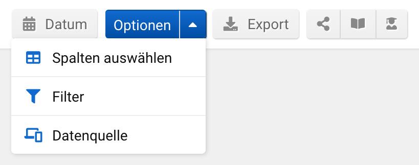 """Seitenweite Optionen bei """"URLs"""""""