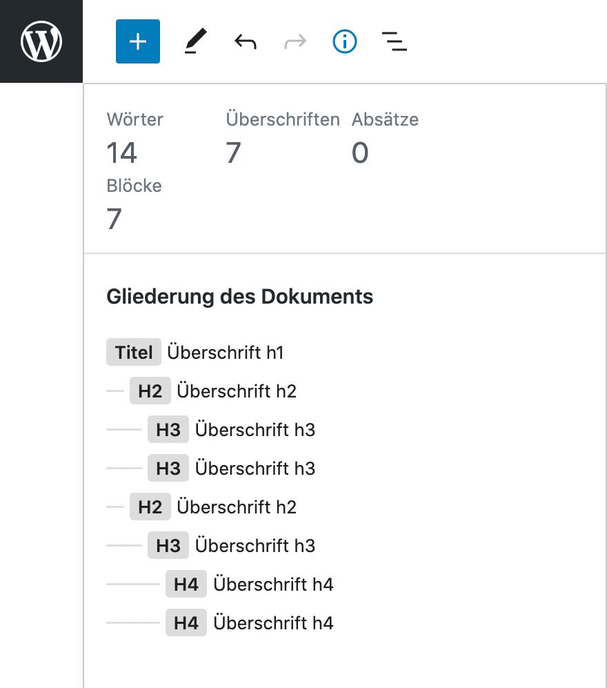 Überschriftenstruktur in WordPress.