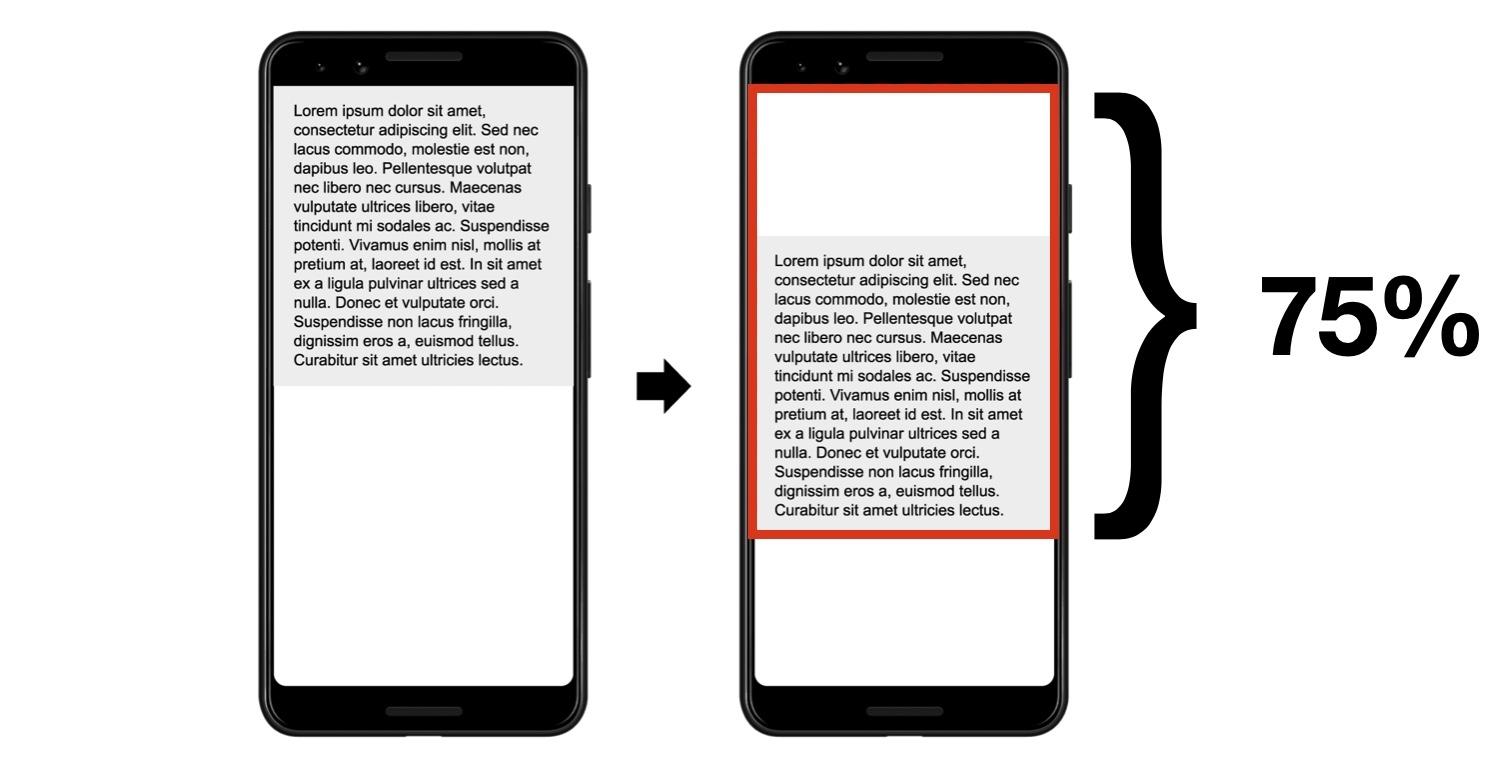 Zeigt die kumulierte Layoutverschiebung in der mobilen Ansicht an. In diesem Beispiel sind 75% des sichtbaren Bereichs sind von der Verschiebung betroffen.