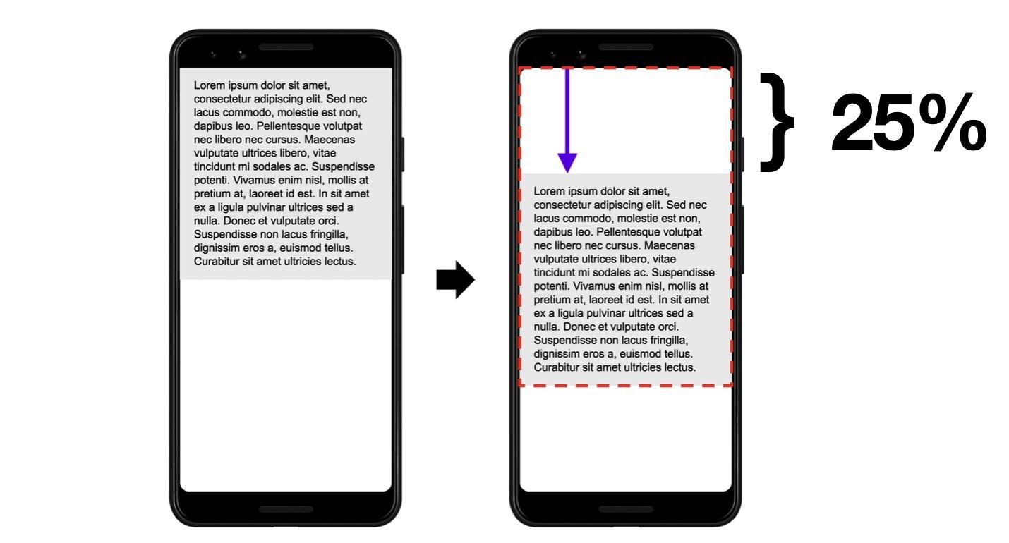 Zeigt die kumulierte Layoutverschiebung in der mobilen Ansicht an. In diesem Beispiel beträgt  die Distanz der Verschiebung 25% des sichtbaren Bereichs